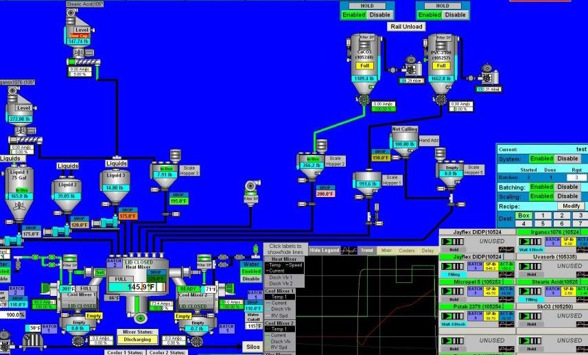 Mixer HMI Screen